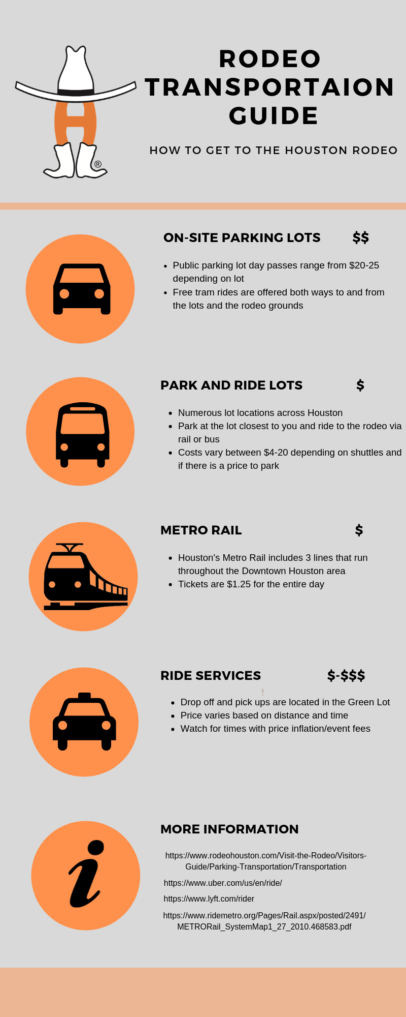 INFOGRAPHIC: Transportation options for attending the